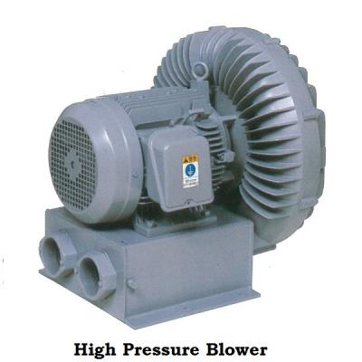 high-pressure-blower